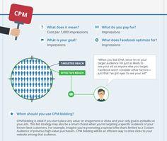 Bạn biết gì về CPM CPC oCPM khi chạy Facebook Ads - DUCKVN.COM   Trước tiên Fb ghi rất rõ ràng CPM CPC oCPM là cách thức nhà quảng cáo lựa chọn để tối ưu phân phối quảng cáo của mình (hình 1). Điều đó có nghĩa là với loại content mình muốn quảng bá và mục đích của chiến dịch quảng cáo mà nhà quảng cáo lựa chọn hình thức tối ưu mẩu quảng cáo đó theo CPM CPC hay oCPM.   Quảng cáo tối ưu CPM:  ) Có nghĩa là Fb sẽ ưu tiên phân phối quảng cáo đến nơi mà quảng cáo dễ hiển thị nhất những nơi có giá…