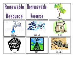 Differentiating between renewable and nonrenewable resources is important when teaching about alternative energy. Even in 7th grade sorting cards is informative and interactive! - VM