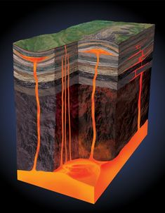 magma in sedimentary rock layers by Marcin Oleksak