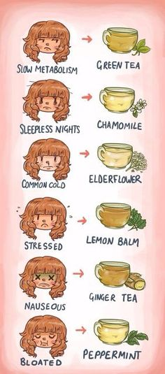 A good graphic to show which teas I should drink to combat certain symptoms.
