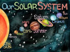 Our Solar System poster without astronaut by marleyungaro on Etsy