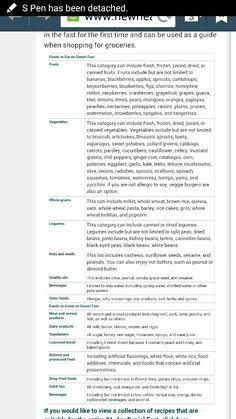 Danielfast WordPress Com Daniel Fast Food List