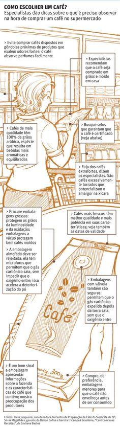 Para ajudar um pouco o apreciador a filtrar os melhores cafés das gôndolas dos supermercados, publico desenho esquemático bastante didático destacado de uma matéria da Folha de São Paulo. Fonte:...