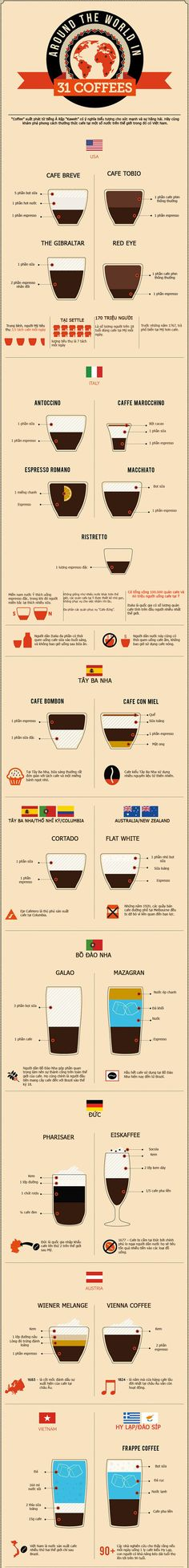 [Infographic] Phong cách uống cà phê tại các quốc gia trên thế giới | Life style | CafeBiz