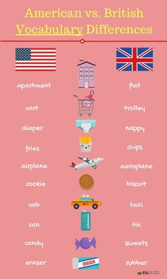 and British English: What Are The Important Differences? English learners are often confused about the difference between American and British English .English learners are often confused about the difference between American and British English . English Vinglish, British English Accent, English Idioms, English Phrases, English Study, English Lessons, English Words, Learn English, Better English