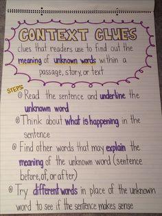Context clues anchor chart                                                                                                                                                                                 More