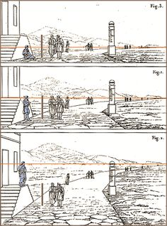 horizon line and viewpoint in landscape perspective Landscape Drawings, Landscape Illustration, Landscape Art, Landscape Design, Perspective Drawing Lessons, Perspective Art, Perspective Photography, Modern Landscaping, Hydrangea Landscaping