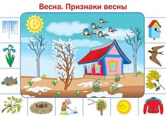 fal | VK Speech Activities, Learning Activities, Activities For Kids, Crafts For Kids, Seasons Activities, Spring Activities, Weather For Kids, Weather Calendar, English For Beginners