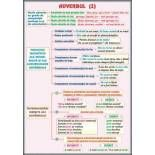 Adverbul (2) /Prepoziţia (duo) Adverbs, Prepositions, Teacher Supplies, Good To Know, Grammar, Parenting, Bullet Journal, Classroom, Education