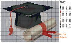 Por fin ¡graduado!