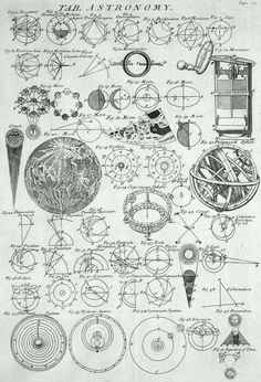Astrology Discover charmaineolivia Table of astronomy from Cyclopaedia or an Universal Dictionary of Arts and Sciences 1728 edited by Ephraim Chambers / Sacred Geometry Space And Astronomy, Sacred Geometry, Cosmos, Art Nouveau, Drawings, Prints, Pattern, Astronomy Tattoo, Astronomy Facts