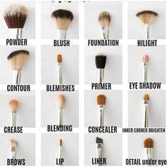make up;make up for beginners;make up tutorial;make up for brown eyes;make up for hazel eyes;make up organization;make up ideas; Makeup Brush Uses, Makeup 101, Makeup Guide, Makeup Tricks, Skin Makeup, Eyeshadow Makeup, Makeup Ideas, Games Makeup, Best Makeup Brushes