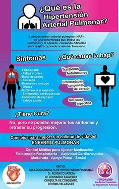 Síntomas de hipertensión y asco