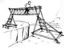 Afbeeldingsresultaat voor pionieren