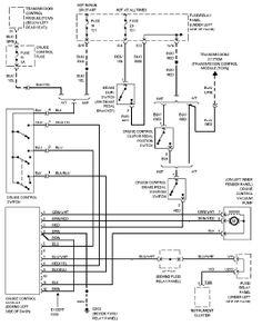 details about landcruiser series hzj l hz hd hdft cruise control wiring diagram freightliner cruise control wiring