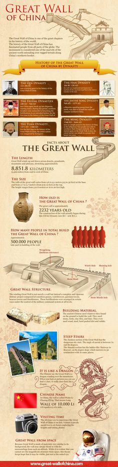 History of The Great Wall of China - History Infographic. Topic: travel, Chinese, ancient building, wonders of the world, architecture, warriors, dynasty.