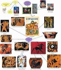 ΗΡΑΚΛΗΣ Greek History, Ancient Greece, Greek Mythology, School, Cards, Maps, Playing Cards