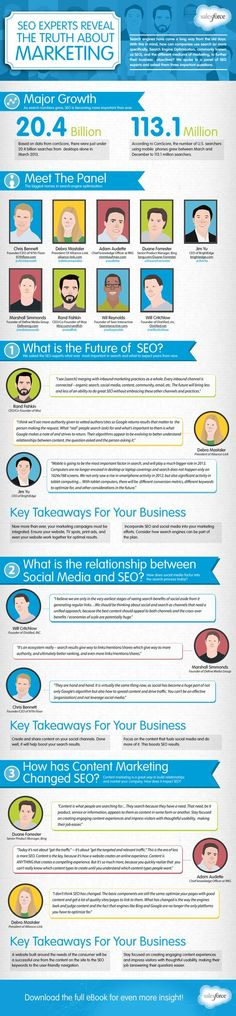 """DIGITAL MARKETING - """"SEO Experts reveal the truth about Marketing #infografia #infographic #seo"""