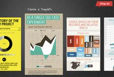 10 tools for creating infographics & customizations...
