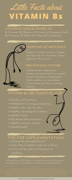 Vitamin B complex (Thiamine) (Riboflavin) (Niacin) (Pantothenic Acid) (Pyridoxine) (Biotin) (Folate) and (Cobalamine).]: symptoms of deficiency reasons benefits (energy skin) and tips on taking vit b supplement Nutrition Education, Sport Nutrition, Nutrition Sportive, Health And Nutrition, Health And Wellness, Health Fitness, Nutrition Guide, Health Facts, Health Care