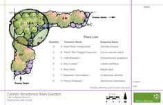 RAIN GARDEN DESIGN PLAN;    Following your onsite consultation Metro Blooms Landscape Design Assistant will create a sketch of your raingarden design (see below) with installation specifications and recommended plants. These written plans will be invaluable as you install your raingarden