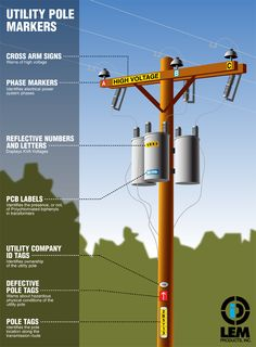 Utility poles carry electrical power as well as communication lines.  General maintenance and repairs to the lines and transformers on the poles require service by field technicians.  Utility poles are marked with many types of warnings and identification such as pole tags, PCB labels, electrical phase tags, cross arm signs and more.  LEM Products, Inc. manufactures all of these #identification markers and many more for required safety and compliance.