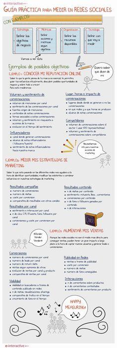 Guía práctica para medir las redes sociales. #Infografía en español.