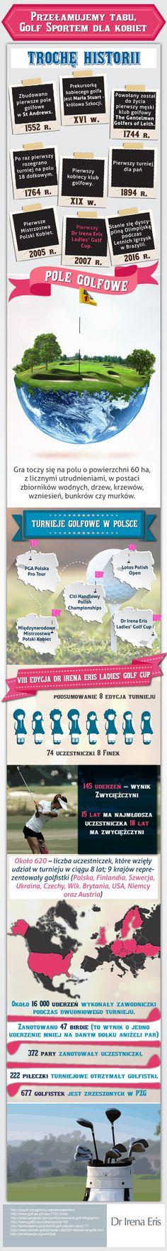 Przełamujemy tabu, golf sportem dla kobiet!