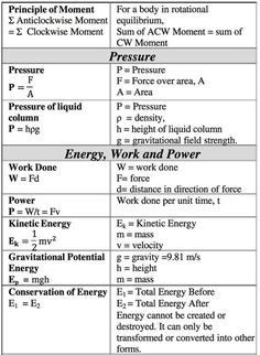 Picture Physics Revision, A Level Physics, Physics Lessons, Gcse Physics, Physics Concepts, Physics Notes, Gcse Science, Physics And Mathematics, Engineering Science