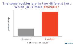 jars of cookies