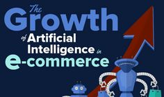How Artificial Intelligence Could Supercharge Your Ecommerce Website [Infographic] Marketing Tools, Business Marketing, Content Marketing, Digital Marketing, Leaflet Distribution, Artificial Intelligence, Starting A Business, Ecommerce, Improve Yourself