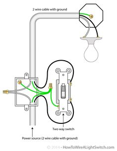 electrical switch wiring diagram honeywell central heating timer simple diagrams basic light 2 way with power feed via the how to wire a