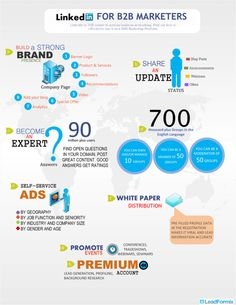 LinkedIn for Marketers: LinkedIn is THE leader in serious business networking. This infographic shows how you can effectively use it as a marketing platform. Marketing Digital, Marketing Tools, Internet Marketing, Online Marketing, Social Media Marketing, Marketing Strategies, Marketing Ideas, Social Networks, Content Marketing
