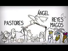 Boże słownictwa w języku hiszpańskim, uczyć się słownictwa hiszpańskiego - YouTube