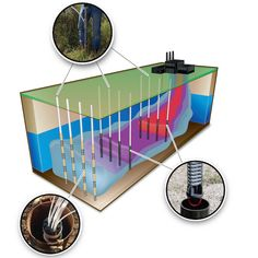 Solinst provides high quality groundwater instruments that can be used in every phase of a contaminated site clean-up. From the initial site investigation, to further characterization, and finally site remediation, a combination of sampling and monitoring tools are available for each stage of the process.