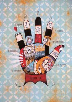 Zodiac, Palmistry, Signs