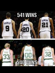 In the victory the Spurs 'Big Three' Tim Duncan, Tony Parker and Manu Ginobili passed the Celtics three for most all-time wins by a trio. -Charles H. 2015