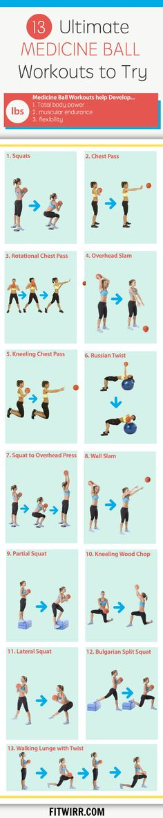 13 Ultimate Medicine Ball Workouts to Try. Medicine Ball helps develop total body power, muscular endurance, and flexibility.