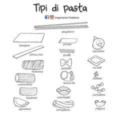 Tipo di pasta