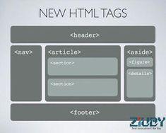 Web Design & Development: New Tags in Web Design Trends, Web Design Websites, Online Web Design, Web Design Quotes, Website Design Services, Web Design Tips, Web Design Tutorials, Web Design Inspiration, Ui Design