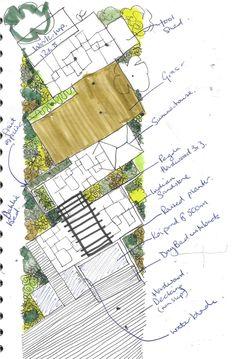 T back garden design, garden design plans, backyard garden design, backya. Back Garden Design, Garden Design Plans, Backyard Garden Design, Japanese Garden Plants, Garden Workshops, Garden Paving, Landscape Design Plans, Earth Design, Diy Garden Projects