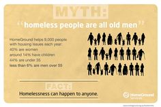 Myths about homelessness - homeless people are all old men