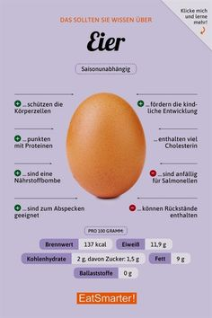 Hühnereier All around Worth knowing: What you should know about chicken eggs and their contents. # Diet tips # Diet plan # Diet recipes Boiled Egg Nutrition, Egg Nutrition Facts, Boiled Egg Diet, Health Facts, Health And Nutrition, Health Diet, Nutrition Guide, Nutrition Quotes, Proper Nutrition