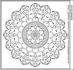 Crochet Doily Patterns, Crochet Diagram, Crochet Squares, Crochet Granny, Crochet Doilies, Crochet Yarn, Crochet Flowers, Crochet Stitches, Mandala Pattern