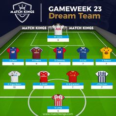 It was a Defender-dominated day in the Premier League as 5 of them made it into the Gameweek 23 Dream Team on www.matchkings.com! #MatchKhelo #pl #fpl #fantasysoccer #soccer #fantasyfootball #football #fantasysports #sports #fplindia #fantasyfootballindia #sportsgames #gamers  #stats  #fantasy #MatchKings #MatchKhelo #DreamTeam #Gameweek23