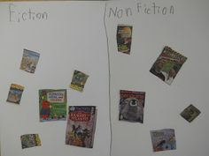Mrs. T's First Grade Class: Nonfiction/Fiction Sort from Scholastic