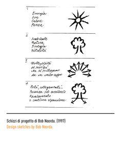 Marchio Enel - Schizzi di progetto di Bob Noorda 1997