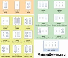 Lightswitch Styles | These Diagrams Are Everything You Need To Decorate Your Home