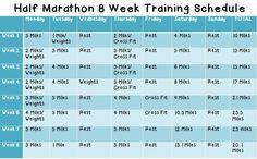 8 week half marathon training schedule | This schedule is just a friendly suggestion.***