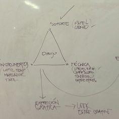Tácticas y estrategias.
